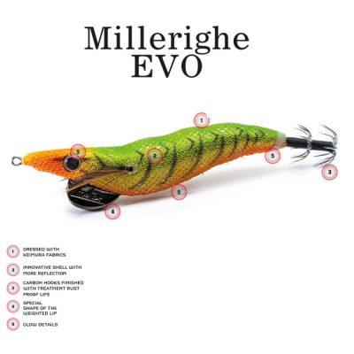 Molix Millerighe Evo