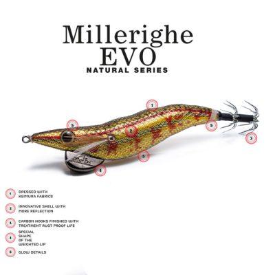 Molix Millerighe Evo Natural