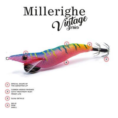 MOLIX Millerighe Evo Vintage